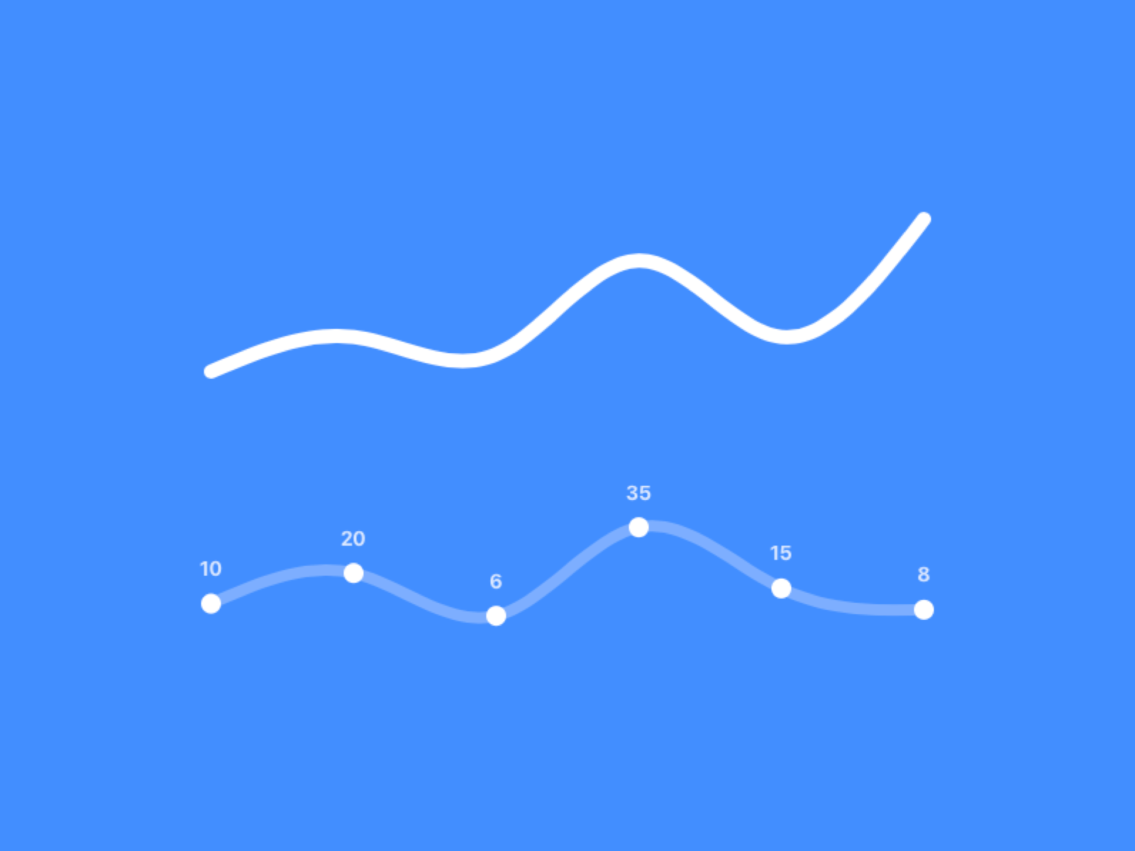 Curved Line Graph